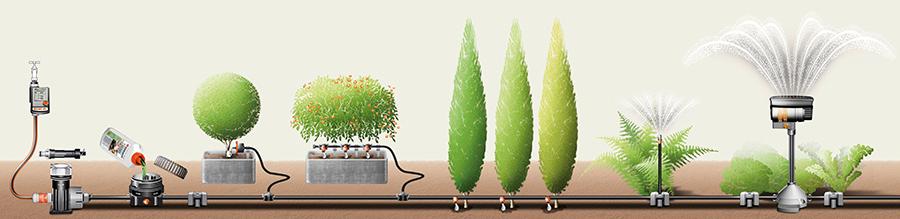 Gardena Micro-Drip System | World of Watering