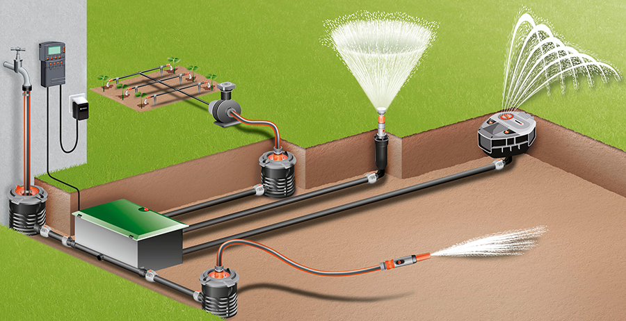 Designing Your Irrigation System World Of Watering